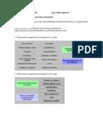 3º ESO TECNOLOGÍAS Reconocimiento Mecanismos