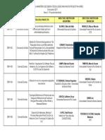 Proyectos Aprobados MINCYT- CAPES WEB