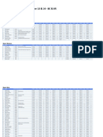 Revy  Enduro Results 2014