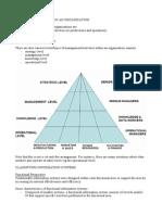 BIT 2119-Information Systems in Organizations