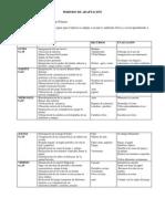 PERIODO DE ADAPTACIÓN 2012 -2013.docx