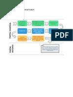 Diagram Alur Pendaftaran