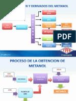 Ing. Eliana Ossio Presentacion