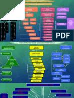 MAPA CONCEPTUAL MODELOS DE INTERVENCIÓN.pptx