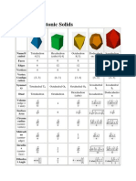 The Five Platonic Solids Bahan Rujukan Tugasan Geometry