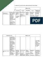 Tabela-matriz1ª tarefaanabela