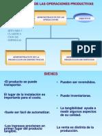 Clasificacion Empresas