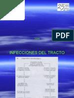 MICROBIOLOGIA - Infecciones Del Tracto Urinario