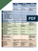 sgi-resumen-130716211201-phpapp02
