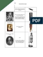 Historia Del Microscópio