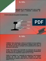 CLASE 3 EL RIEL