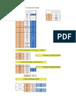 Dimensionamento - Perfil I Duplo Simétrico