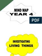 Mind Map Upsr