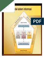 Sistem Informgfasi Untughk Keunggulan Kompetitif1