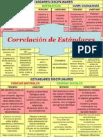 11. SECUENCIACIÓN DE ESTÁNDARES.ppt