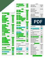 Pemsum Actualizado III 2014