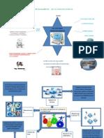 Mapas Mentales de Fundamentos de Investigacion