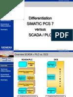 SIMATIC PCS 7 Positioning e