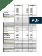 Activity Budget