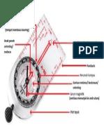 Bahagian-bahagian Kompas Orienteering
