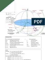 Tugas SurvGPS - Take Home Survei GPS