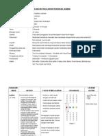 RPH-sofbol Thn 5 Dinamik