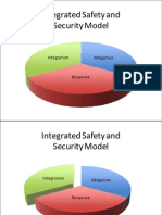 Peace Corps Integrated Safety and Security Model