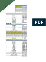 Relacion de Instrumentacion de Campo 2014 Andalucita s.A