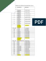 Cronograma Anatomia 2014-1 (2)