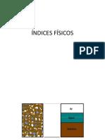 ÍNDICES FÍSICOS