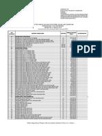 Analisa BM Semester I Tahun 2013