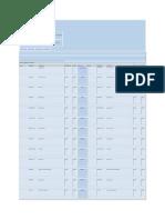 Tabular Overview ZOD_GL20