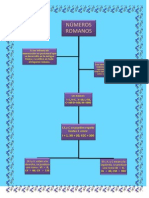 Mapa Conceptual Numeros Romanos