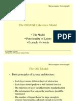 Iso Osi Referene model Model