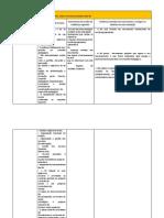 Tabela D.1.