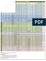 Hp All Desktop Price List March 14