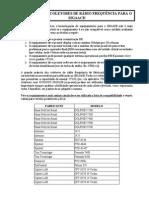 Lista de Coletores Homologados Protheus 11
