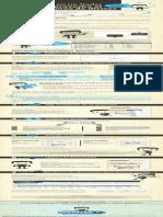 IFOREX Infographic Spanish