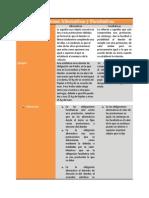obligacionesalternativasyfacultativas-130204210737-phpapp01