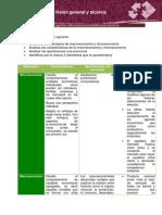 Act 5. Andamio cognitivo Microeconomía Macroeconomía (2)