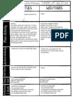 three little kittens lesson pdf