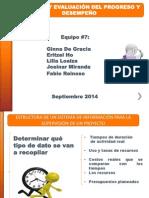 Charla Capitulo13 Medicion Del Proyecto Presentacion1
