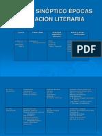 Épocas de la Creación Literaria.ppt