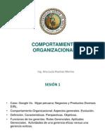 Sesión 1. Comportamiento Organizacional