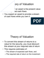 Valuation of Financial Assets