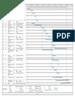 Microsoft Project - Spray Dryer P5.pdf