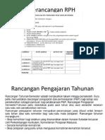 Perancangan RPH