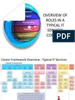 Roles IT Services Company Career Framework Sushant 20Aug2014