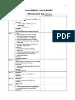 3a. Lab-CekList Dokumen