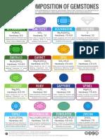 GeGemstones Colour Chemistry1mstones Colour Chemistry1